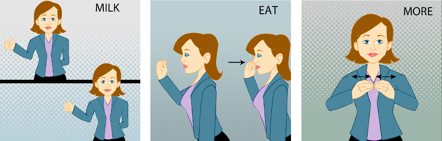 ASL sign for MILK EAT MORE // MarciePaige.com