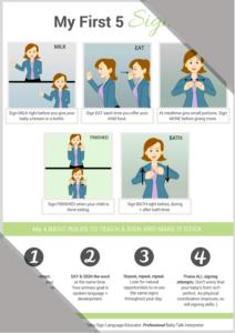 5 starter signs, baby sign language